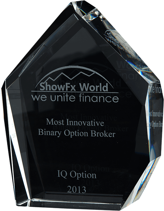 Most Innovative Binary Option Broker