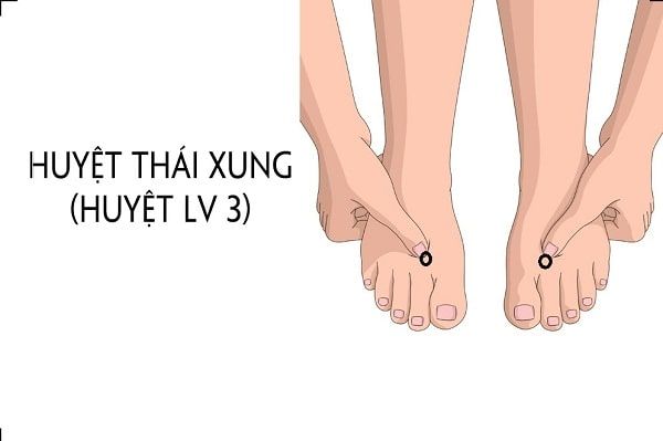 huyệt bàn chân